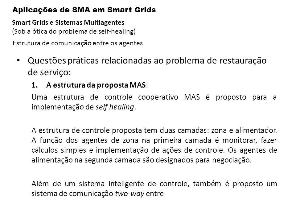 Aplicações de SMA em Smart Grids Smart Grids e Sistemas Multiagentes (Sob a ótica do problema de self-healing) Estrutura de comunicação entre os agent