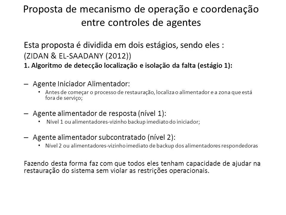 Esta proposta é dividida em dois estágios, sendo eles : (ZIDAN & EL-SAADANY (2012)) 1. Algoritmo de detecção localização e isolação da falta (estágio