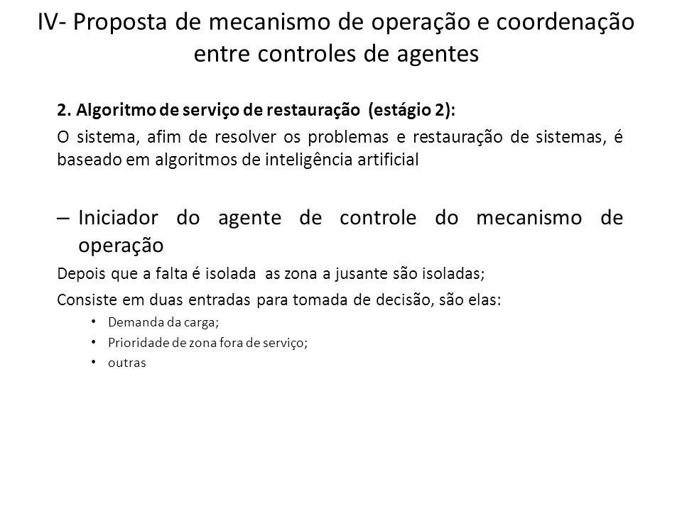 2. Algoritmo de serviço de restauração (estágio 2): O sistema, afim de resolver os problemas e restauração de sistemas, é baseado em algoritmos de int
