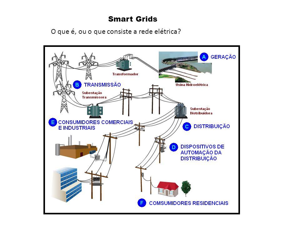 O que é, ou o que consiste a rede elétrica?