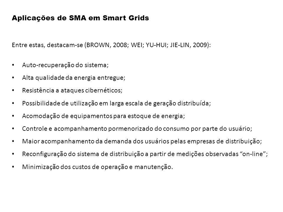 Entre estas, destacam-se (BROWN, 2008; WEI; YU-HUI; JIE-LIN, 2009): Auto-recuperação do sistema; Alta qualidade da energia entregue; Resistência a ata