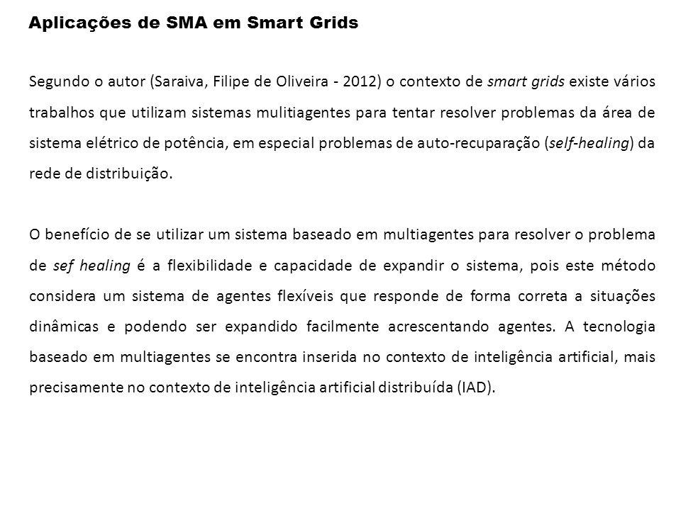 Segundo o autor (Saraiva, Filipe de Oliveira - 2012) o contexto de smart grids existe vários trabalhos que utilizam sistemas mulitiagentes para tentar resolver problemas da área de sistema elétrico de potência, em especial problemas de auto-recuparação (self-healing) da rede de distribuição.