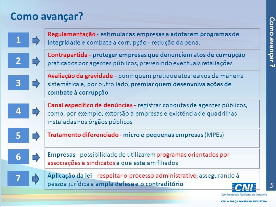 Como avançar ? 5 Regulamentação - estimular as empresas a adotarem programas de integridade e combate a corrupção - redução da pena. Contrapartida - p