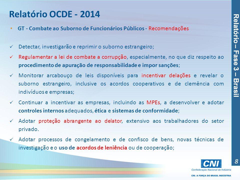 Relatório – Fase 3 – Brasil 8 GT - Combate ao Suborno de Funcionários Públicos - Recomendações Detectar, investigarão e reprimir o suborno estrangeiro