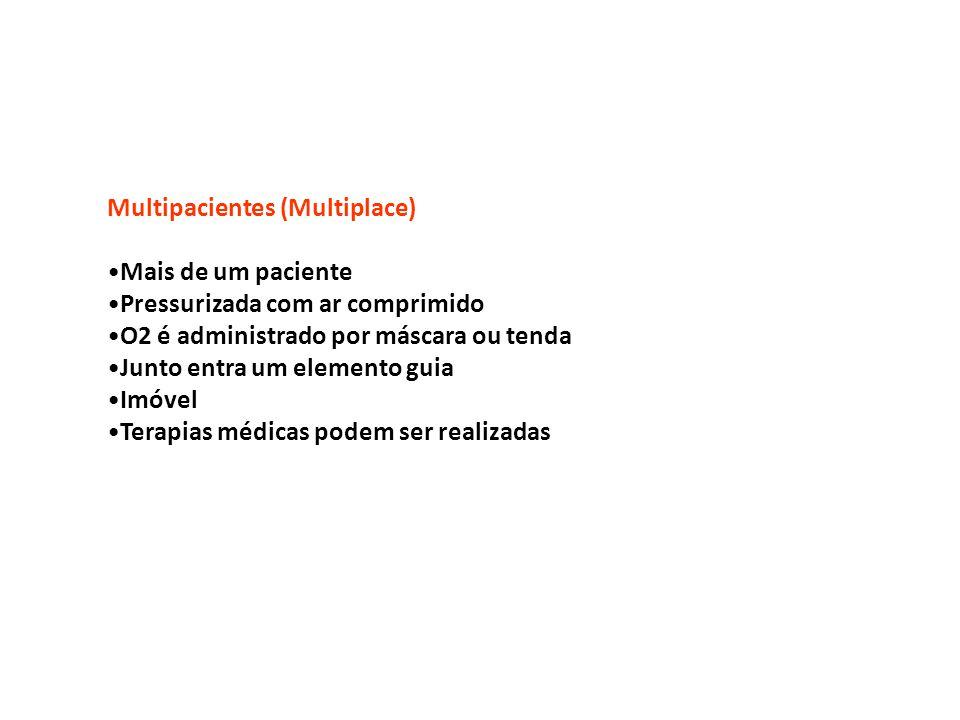 Multipacientes (Multiplace) Mais de um paciente Pressurizada com ar comprimido O2 é administrado por máscara ou tenda Junto entra um elemento guia Imó
