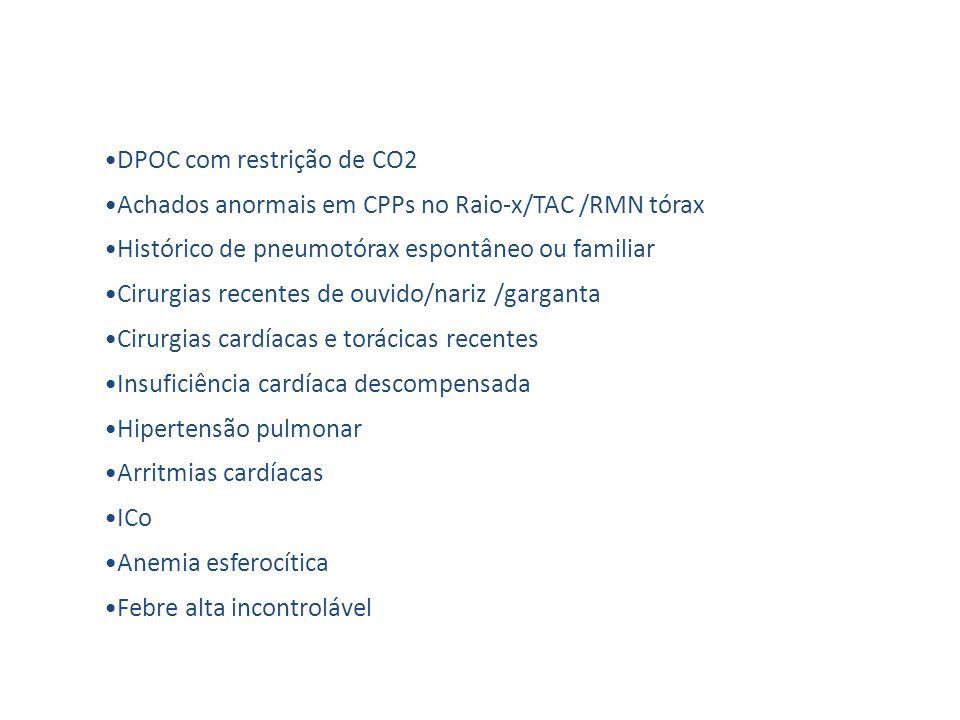 DPOC com restrição de CO2 Achados anormais em CPPs no Raio-x/TAC /RMN tórax Histórico de pneumotórax espontâneo ou familiar Cirurgias recentes de ouvi