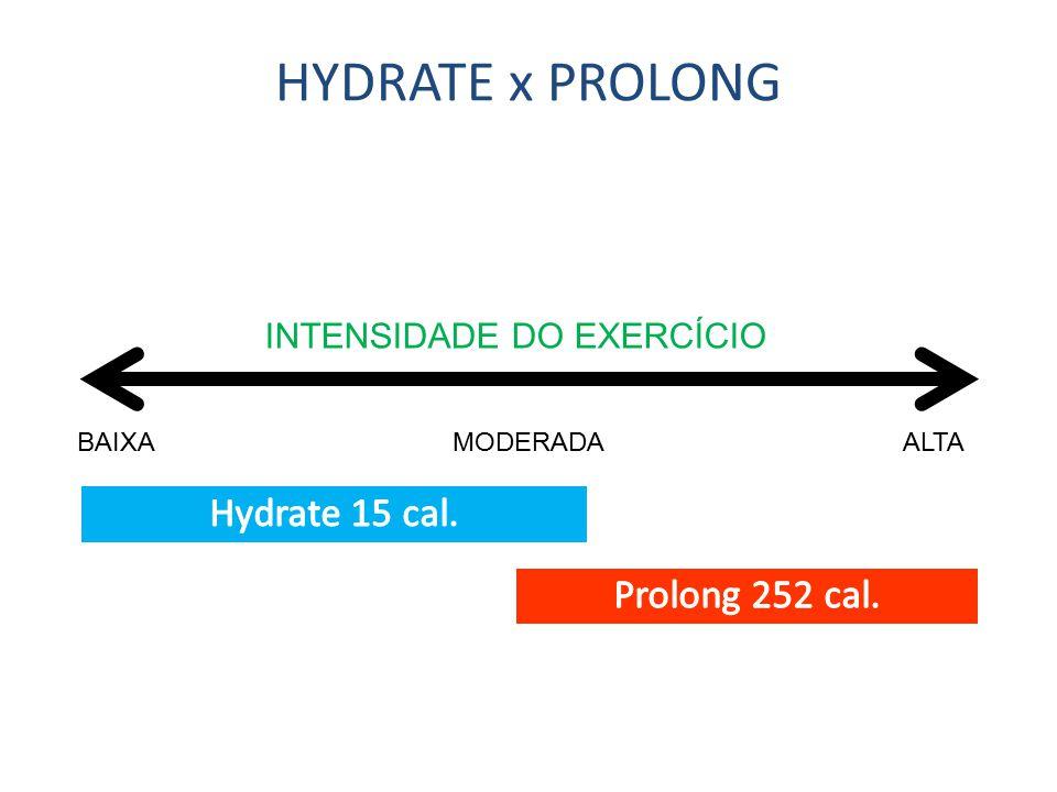 HYDRATE x PROLONG INTENSIDADE DO EXERCÍCIO BAIXAMODERADAALTA
