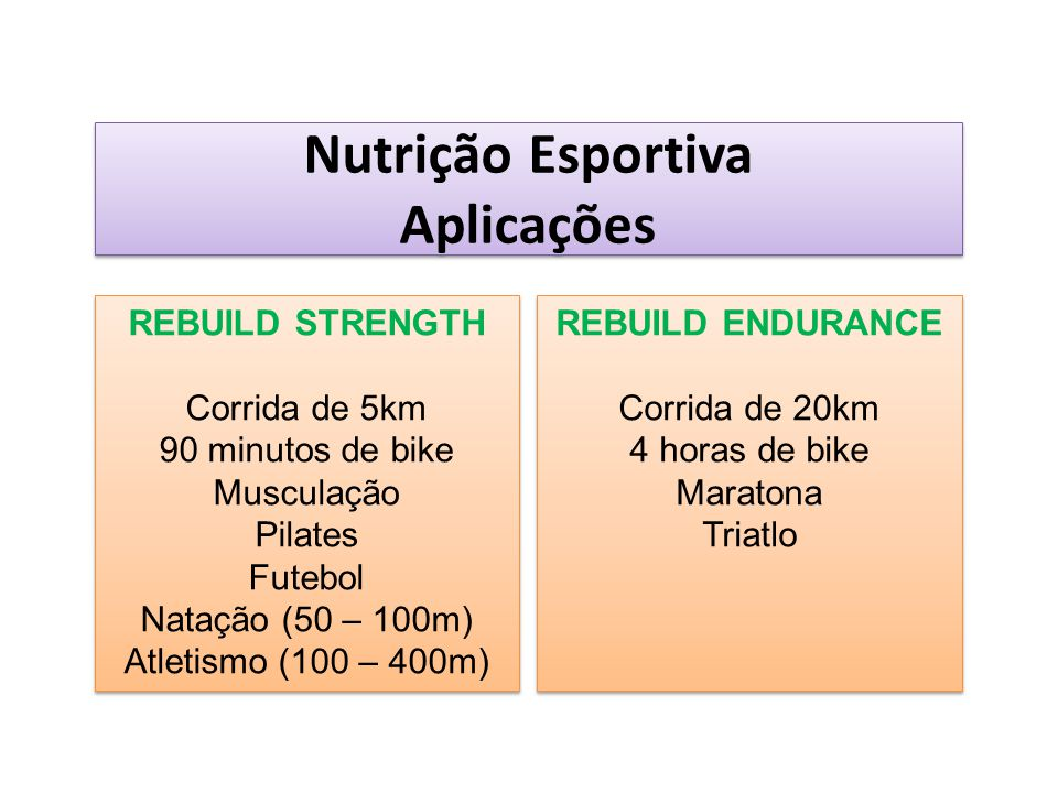 REBUILD STRENGTH Corrida de 5km 90 minutos de bike Musculação Pilates Futebol Natação (50 – 100m) Atletismo (100 – 400m) REBUILD STRENGTH Corrida de 5