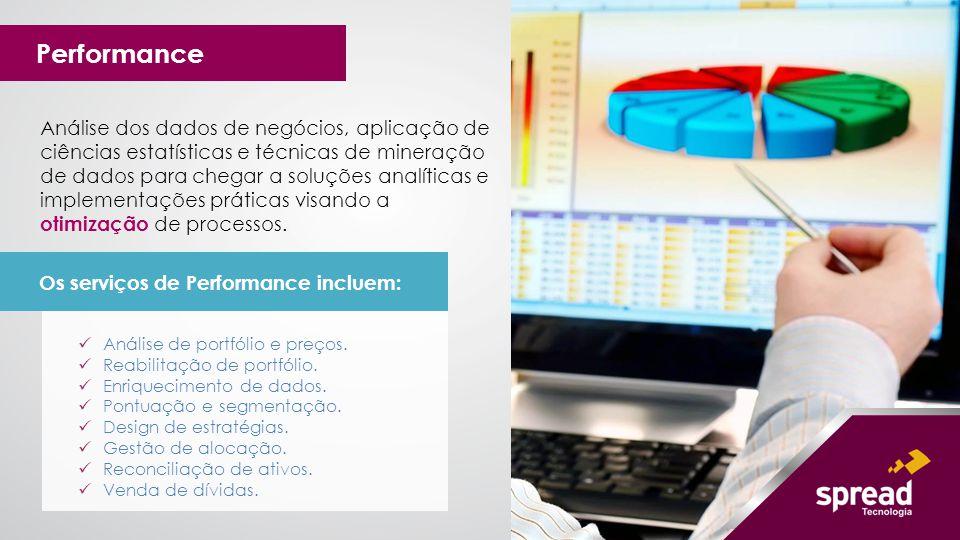Os serviços de Performance incluem: Análise dos dados de negócios, aplicação de ciências estatísticas e técnicas de mineração de dados para chegar a s