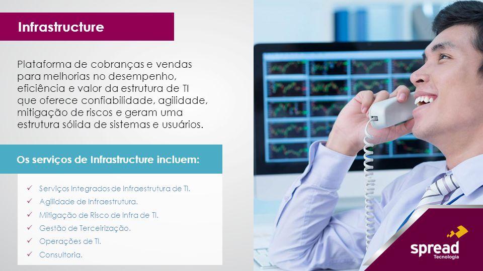 Plataforma de cobranças e vendas para melhorias no desempenho, eficiência e valor da estrutura de TI que oferece confiabilidade, agilidade, mitigação