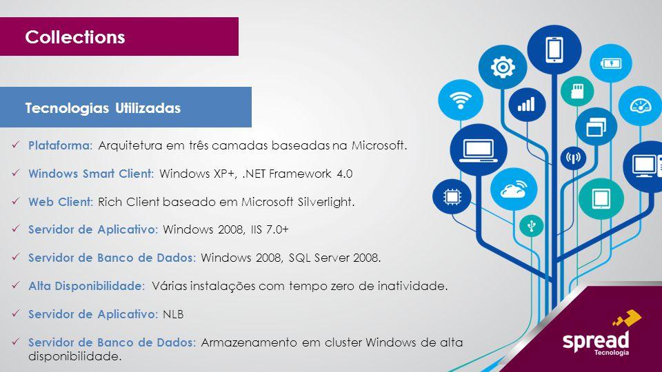 Collections Plataforma: Arquitetura em três camadas baseadas na Microsoft. Windows Smart Client: Windows XP+,.NET Framework 4.0 Web Client: Rich Clien