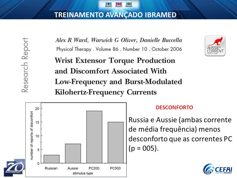 TREINAMENTO AVANÇADO IBRAMED Russia e Aussie (ambas corrente de média frequência) menos desconforto que as correntes PC (p = 005).