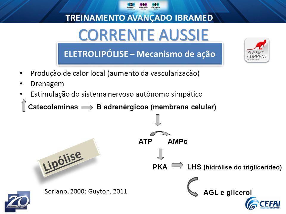 TREINAMENTO AVANÇADO IBRAMED CORRENTE AUSSIE Produção de calor local (aumento da vascularização) Drenagem Estimulação do sistema nervoso autônomo simpático Catecolaminas B adrenérgicos (membrana celular) ATP AMPc PKA LHS (hidrólise do triglicerídeo) AGL e glicerol Lipólise ELETROLIPÓLISE – Mecanismo de ação Soriano, 2000; Guyton, 2011