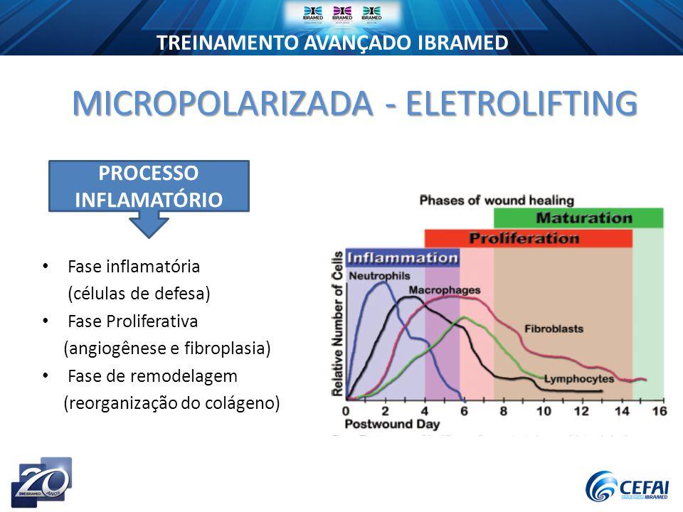 TREINAMENTO AVANÇADO IBRAMED MICROPOLARIZADA - ELETROLIFTING Fase inflamatória (células de defesa) Fase Proliferativa (angiogênese e fibroplasia) Fase de remodelagem (reorganização do colágeno) PROCESSO INFLAMATÓRIO
