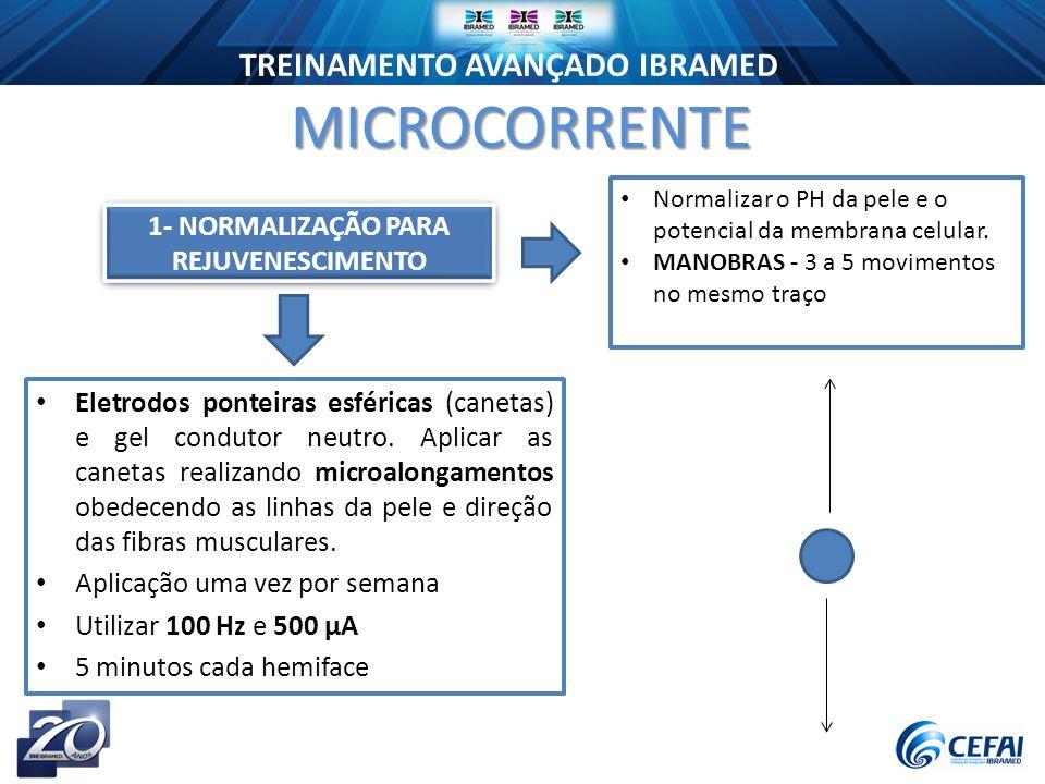 TREINAMENTO AVANÇADO IBRAMED MICROCORRENTE 1- NORMALIZAÇÃO PARA REJUVENESCIMENTO Normalizar o PH da pele e o potencial da membrana celular.