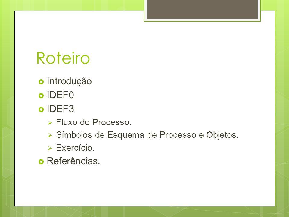 Roteiro  Introdução  IDEF0  IDEF3  Fluxo do Processo.  Símbolos de Esquema de Processo e Objetos.  Exercício.  Referências.