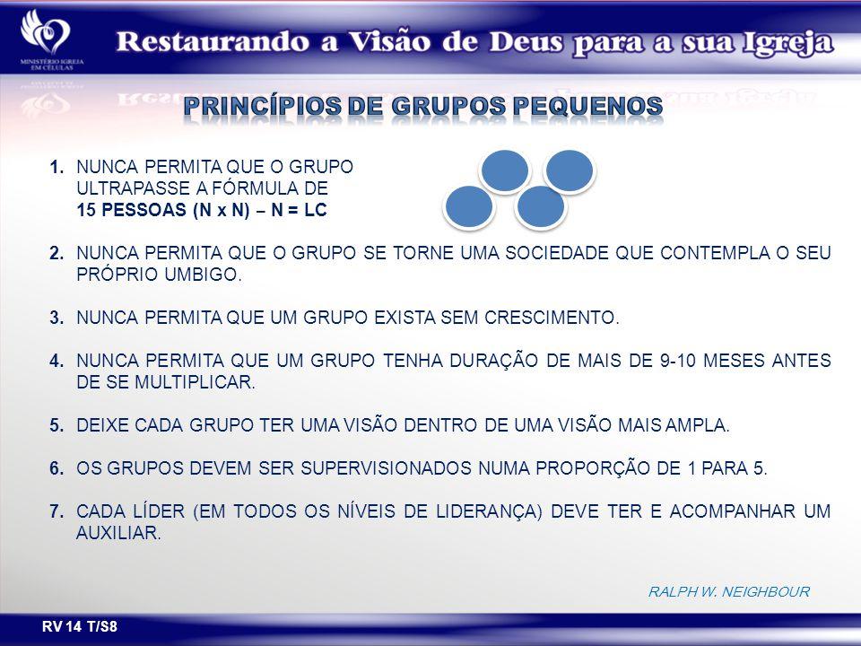 RV 14 T/S8 1.NUNCA PERMITA QUE O GRUPO ULTRAPASSE A FÓRMULA DE 15 PESSOAS (N x N) ̶ N = LC 2.