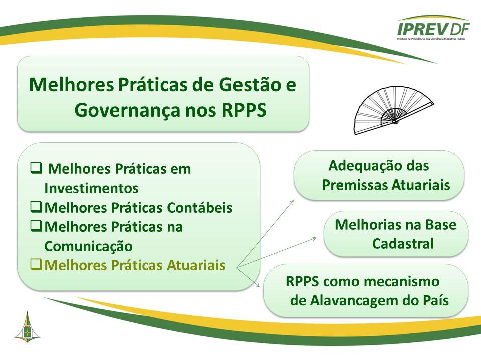 Melhores Práticas de Gestão e Governança nos RPPS Melhores Práticas de Gestão e Governança nos RPPS Adequação das Premissas Atuariais Melhorias na Bas