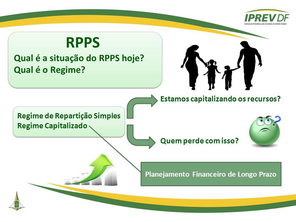 RPPS Qual é a situação do RPPS hoje? Qual é o Regime? RPPS Qual é a situação do RPPS hoje? Qual é o Regime? Regime de Repartição Simples Regime Capita