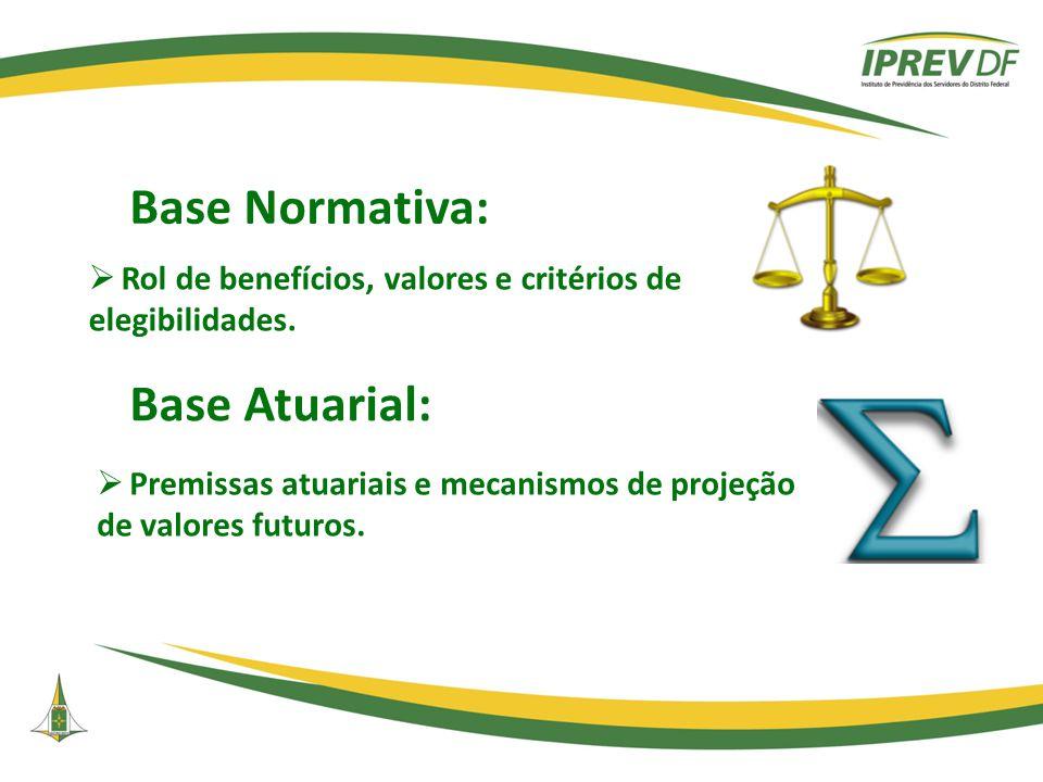 Base Normativa:  Rol de benefícios, valores e critérios de elegibilidades.  Premissas atuariais e mecanismos de projeção de valores futuros. Base At