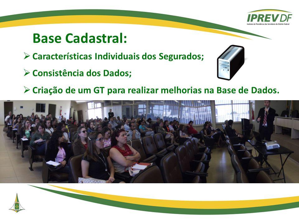 Base Cadastral:  Características Individuais dos Segurados;  Consistência dos Dados;  Criação de um GT para realizar melhorias na Base de Dados.