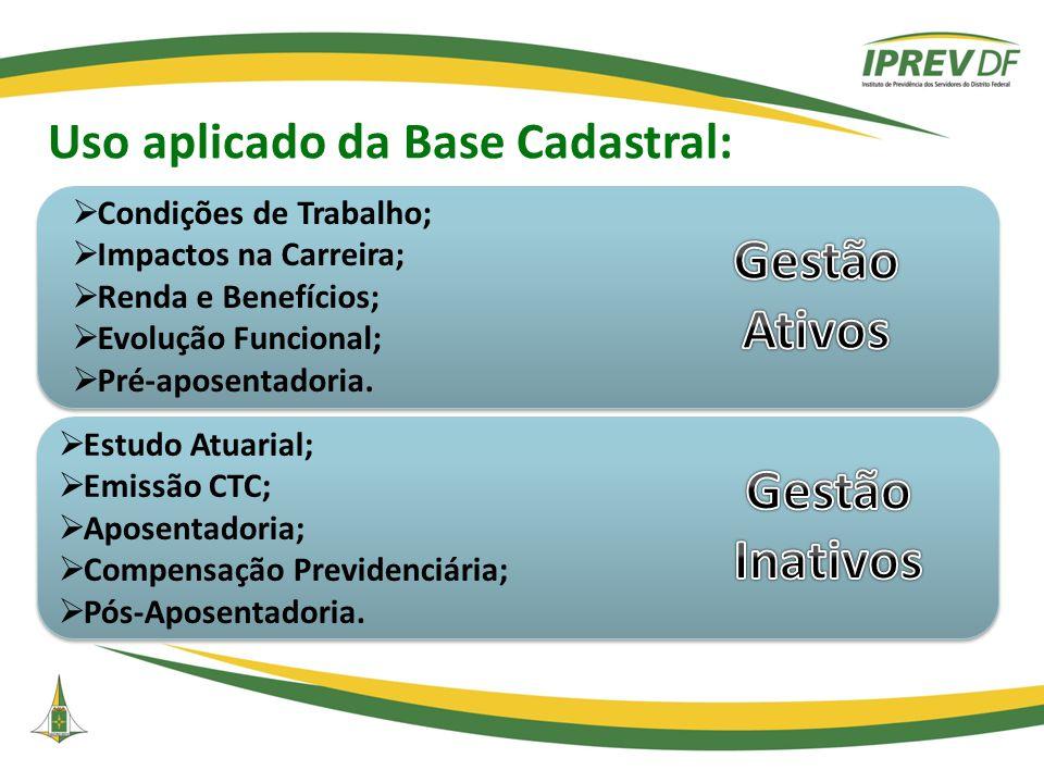 Uso aplicado da Base Cadastral:  Estudo Atuarial;  Emissão CTC;  Aposentadoria;  Compensação Previdenciária;  Pós-Aposentadoria.  Estudo Atuaria