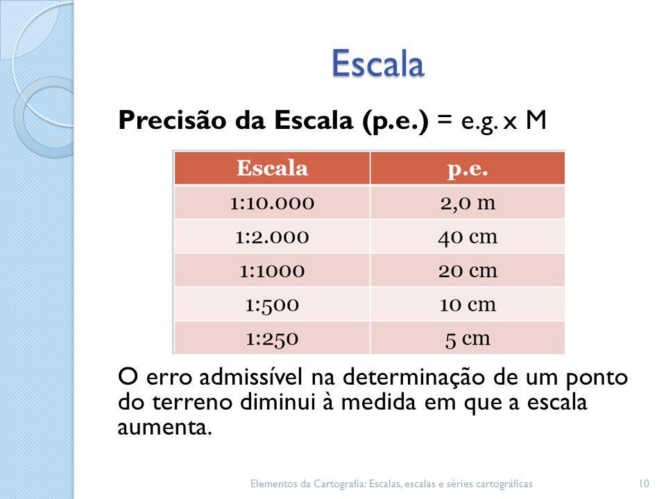 Escala Precisão da Escala (p.e.) = e.g. x M O erro admissível na determinação de um ponto do terreno diminui à medida em que a escala aumenta. Element