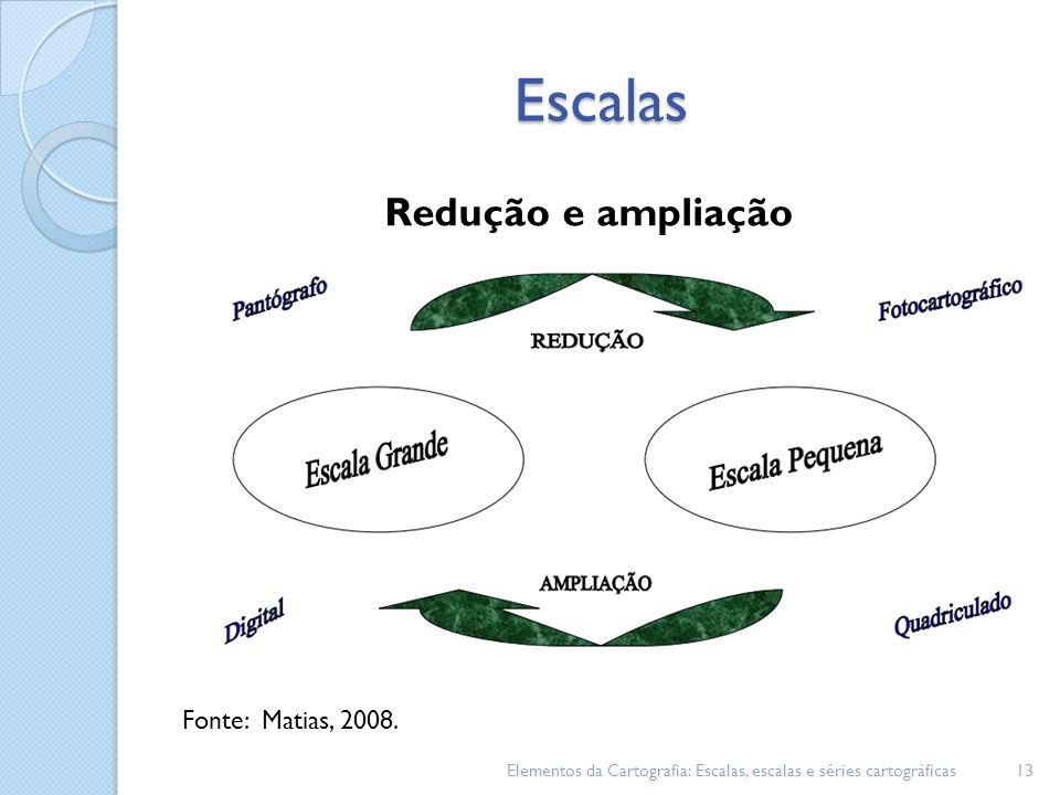Escalas Elementos da Cartografia: Escalas, escalas e séries cartográficas13 Redução e ampliação Fonte: Matias, 2008.