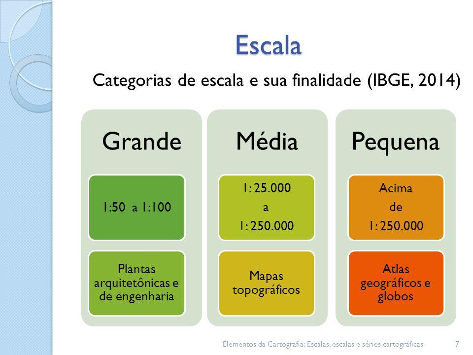 Escala 7 Categorias de escala e sua finalidade (IBGE, 2014) Grande 1:50 a 1:100 Plantas arquitetônicas e de engenharia Média 1: 25.000 a 1: 250.000 Ma