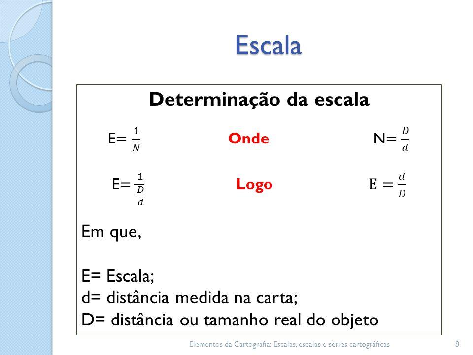 Escala Erro e precisão gráfica O erro de graficismo (eg) é uma função da acuidade visual, habilidade manual e qualidade do equipamento de desenho.