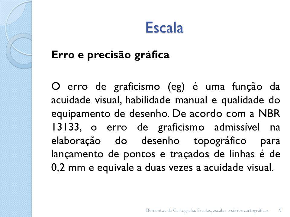 Escala Erro e precisão gráfica O erro de graficismo (eg) é uma função da acuidade visual, habilidade manual e qualidade do equipamento de desenho. De