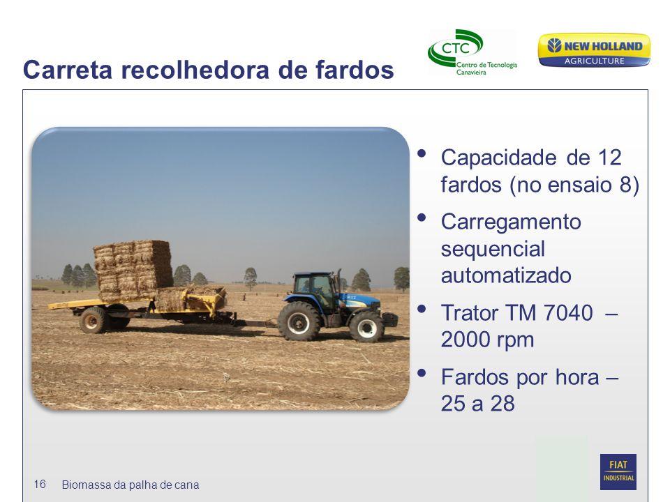 Date Biomassa da palha de cana 16 Carreta recolhedora de fardos Capacidade de 12 fardos (no ensaio 8) Carregamento sequencial automatizado Trator TM 7