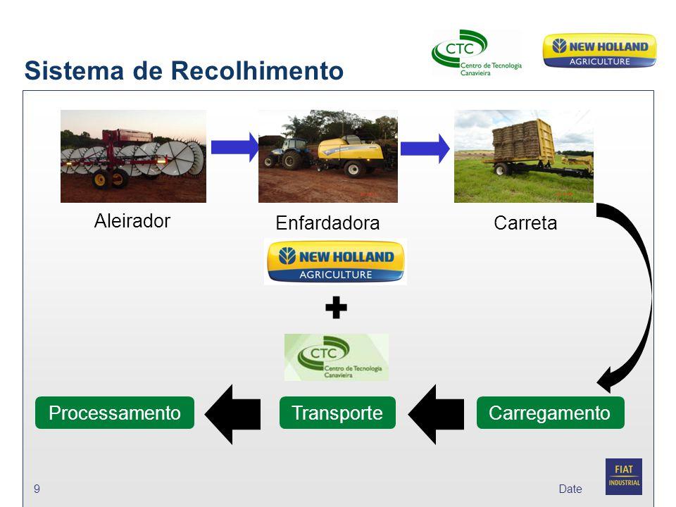 Date Biomassa da palha de cana 10 Sistema de Recolhimento Video