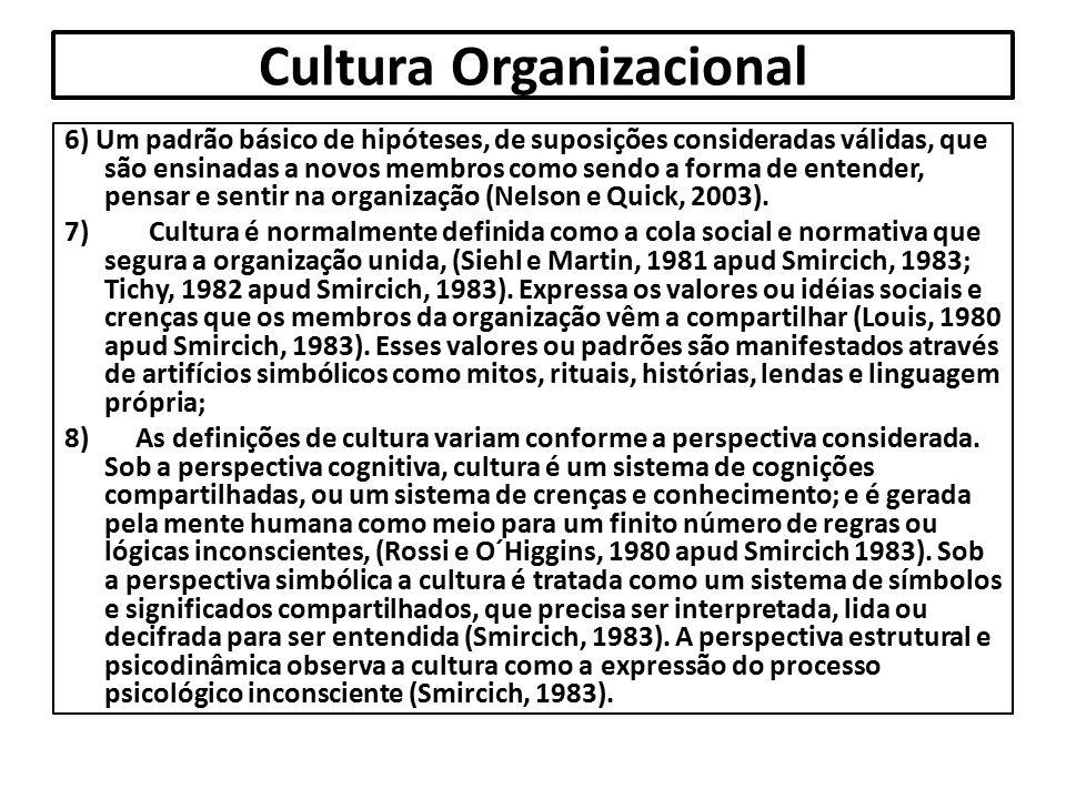 Cultura Organizacional 6) Um padrão básico de hipóteses, de suposições consideradas válidas, que são ensinadas a novos membros como sendo a forma de e
