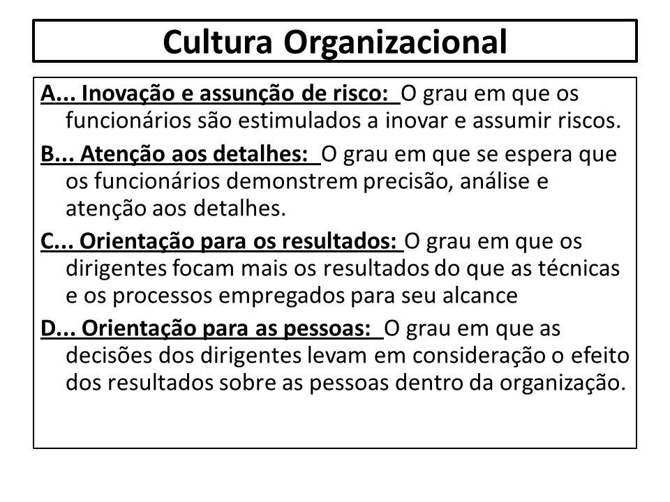 Cultura Organizacional A... Inovação e assunção de risco: O grau em que os funcionários são estimulados a inovar e assumir riscos. B... Atenção aos de