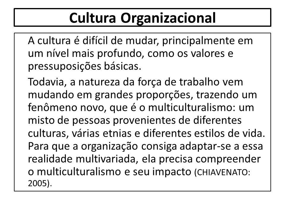 Cultura Organizacional A cultura é difícil de mudar, principalmente em um nível mais profundo, como os valores e pressuposições básicas. Todavia, a na