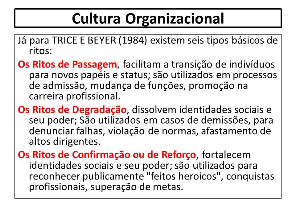 Cultura Organizacional Já para TRICE E BEYER (1984) existem seis tipos básicos de ritos: Os Ritos de Passagem, facilitam a transição de indivíduos par