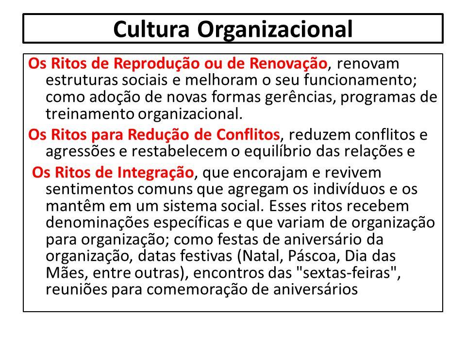 Cultura Organizacional Os Ritos de Reprodução ou de Renovação, renovam estruturas sociais e melhoram o seu funcionamento; como adoção de novas formas