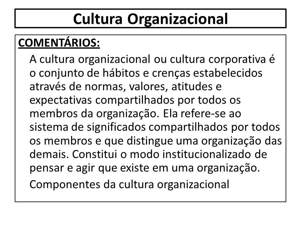Cultura Organizacional COMENTÁRIOS: A cultura organizacional ou cultura corporativa é o conjunto de hábitos e crenças estabelecidos através de normas,