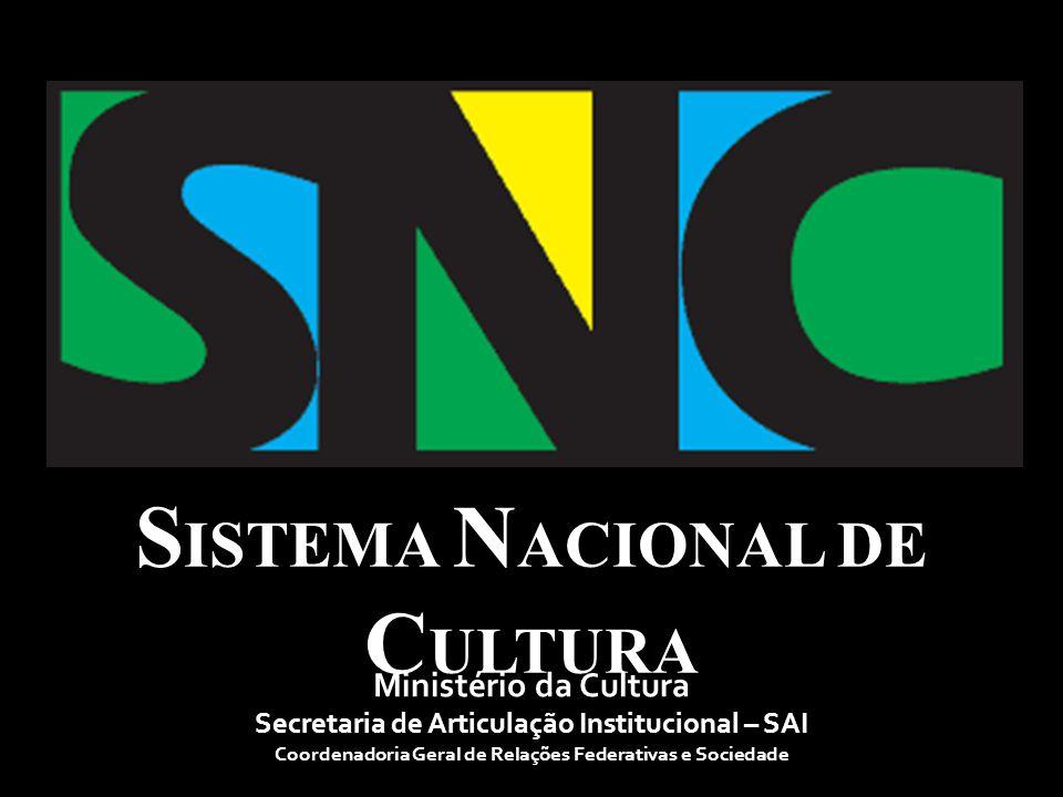 2.10 Estratégia de Implementação do SNC  O Processo de Implementação do SNC  Estratégia para Institucionalização e Implementação do SNC  Programa de Fortalecimento Institucional e Gestão Cultural  Institucionalização do Sistema Nacional de Cultura Ministério da Cultura