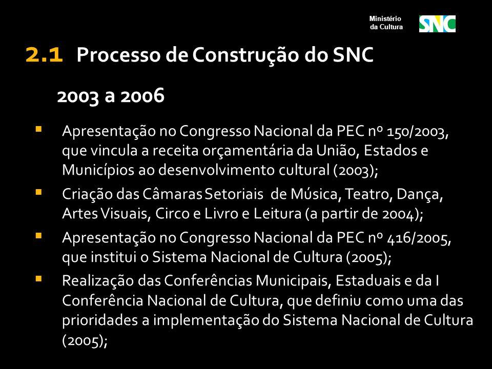 2.1 Processo de Construção do SNC 2003 a 2006  Apresentação no Congresso Nacional da PEC nº 150/2003, que vincula a receita orçamentária da União, Es