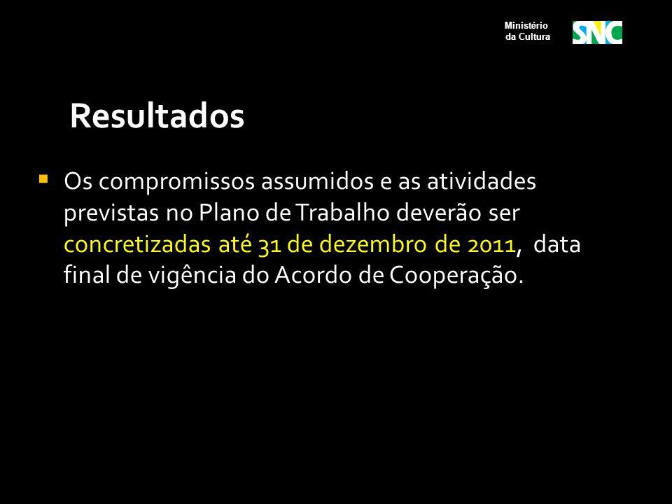 Resultados  Os compromissos assumidos e as atividades previstas no Plano de Trabalho deverão ser concretizadas até 31 de dezembro de 2011, data final