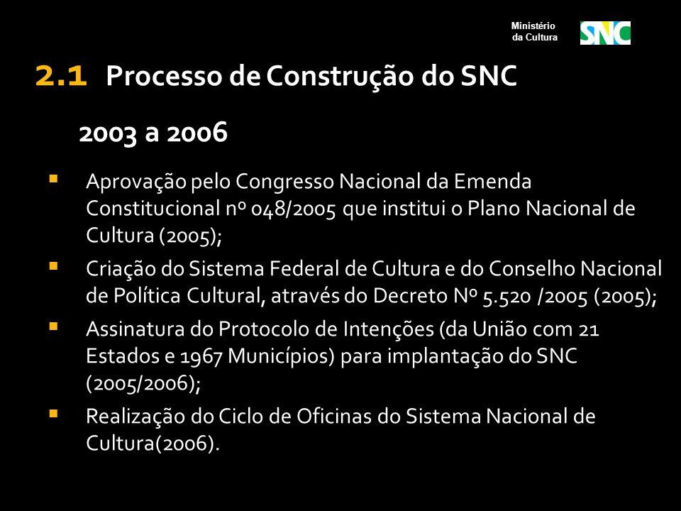 2.1 Processo de Construção do SNC 2003 a 2006  Aprovação pelo Congresso Nacional da Emenda Constitucional nº 048/2005 que institui o Plano Nacional d