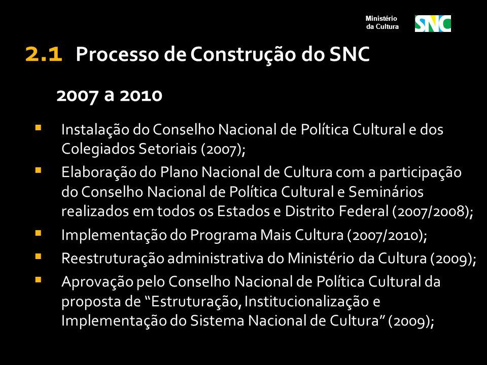 2.1 Processo de Construção do SNC 2007 a 2010  Instalação do Conselho Nacional de Política Cultural e dos Colegiados Setoriais (2007);  Elaboração d