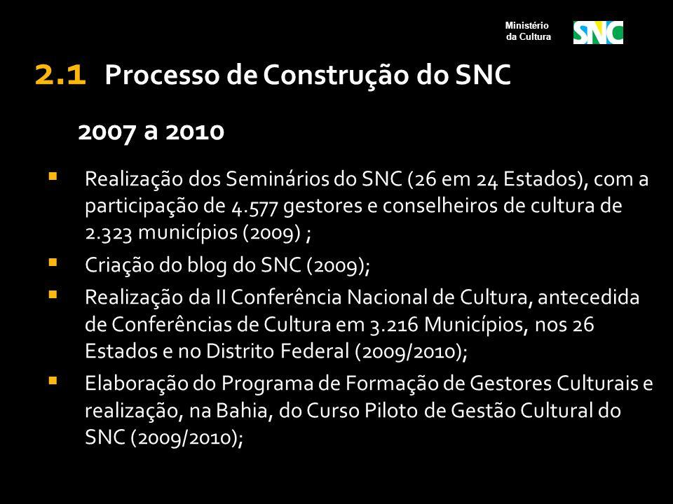 2.1 Processo de Construção do SNC 2007 a 2010  Realização dos Seminários do SNC (26 em 24 Estados), com a participação de 4.577 gestores e conselheir