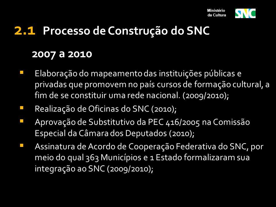 2.1 Processo de Construção do SNC 2007 a 2010  Elaboração do mapeamento das instituições públicas e privadas que promovem no país cursos de formação