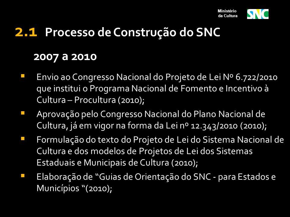 2.1 Processo de Construção do SNC 2007 a 2010  Envio ao Congresso Nacional do Projeto de Lei Nº 6.722/2010 que institui o Programa Nacional de Foment