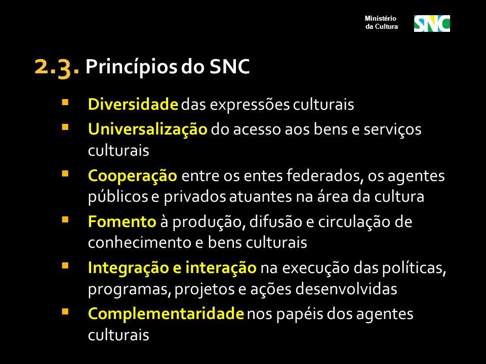 2.3. Princípios do SNC  Diversidade das expressões culturais  Universalização do acesso aos bens e serviços culturais  Cooperação entre os entes fe