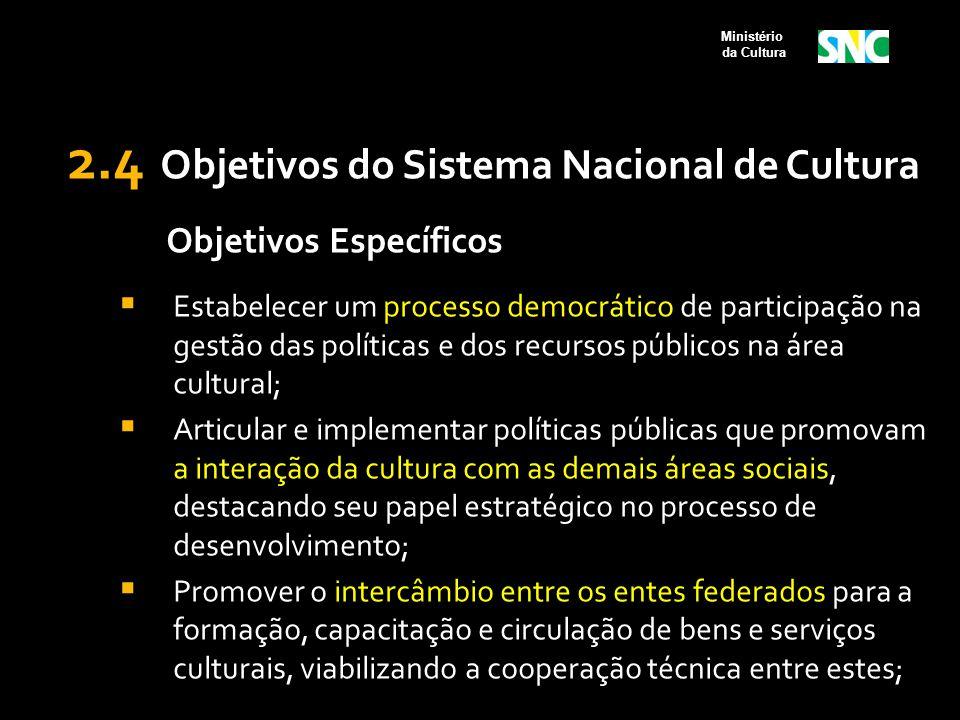 2.4 Objetivos do Sistema Nacional de Cultura Objetivos Específicos  Estabelecer um processo democrático de participação na gestão das políticas e dos
