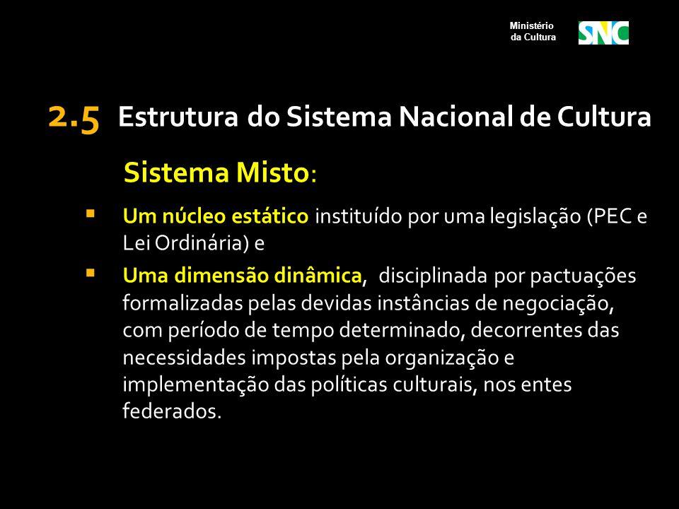 2.5 Estrutura do Sistema Nacional de Cultura Sistema Misto:  Um núcleo estático instituído por uma legislação (PEC e Lei Ordinária) e  Uma dimensão